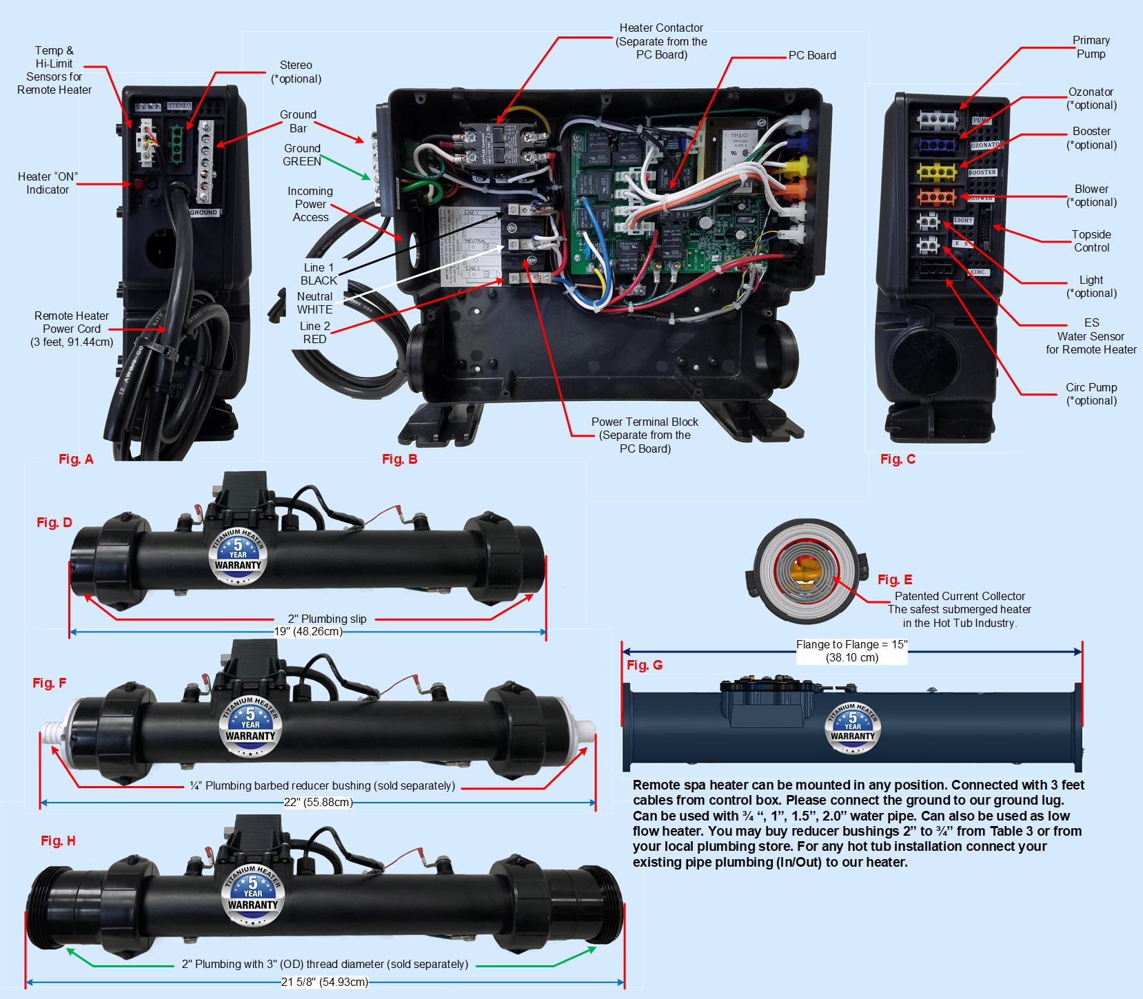 Universal Spa Control Connections
